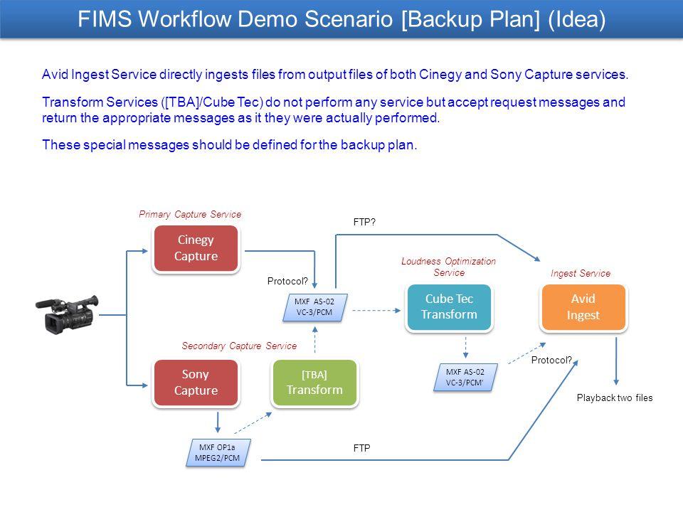 FIMS Workflow Demo Scenario [Backup Plan] (Idea) Cinegy Capture Cinegy Capture Sony Capture Sony Capture [TBA] Transform [TBA] Transform Cube Tec Tran