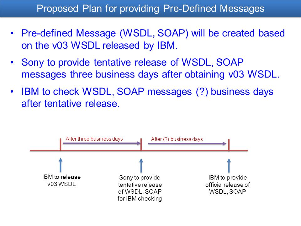 Proposed Plan for providing Pre-Defined Messages Pre-defined Message (WSDL, SOAP) will be created based on the v03 WSDL released by IBM.