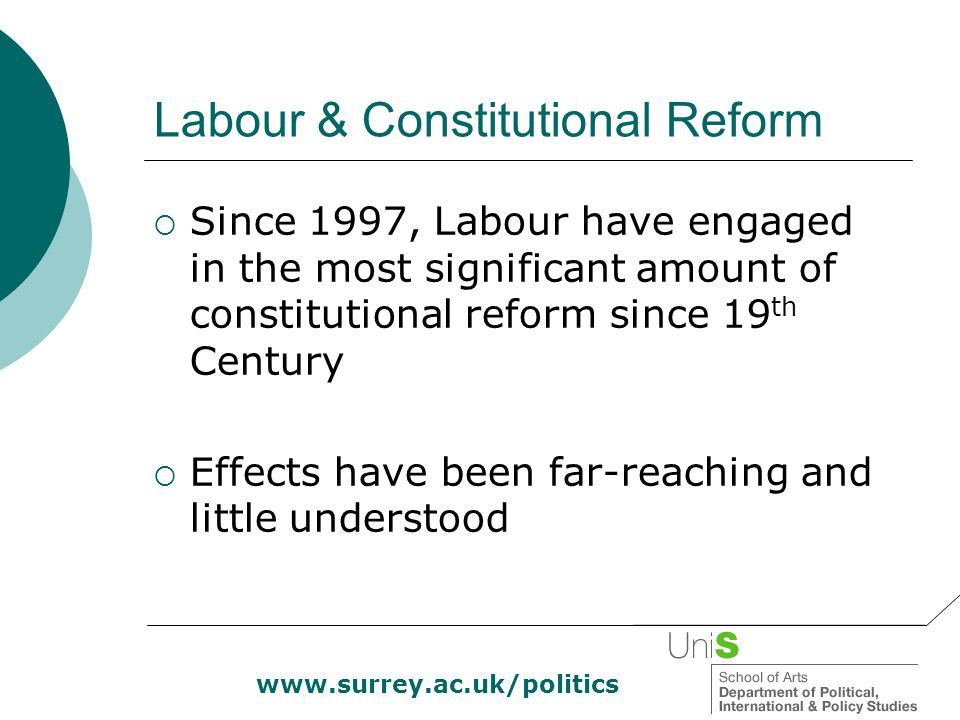 www.surrey.ac.uk/politics Labour's Changes (1)  Devolution (Scotland, Wales, Northern Ireland, London, Elected Mayors)  Electoral Change (European Parliament)  New Basic Rights (Human Rights Act 1998, Freedom of Information Act 1999)