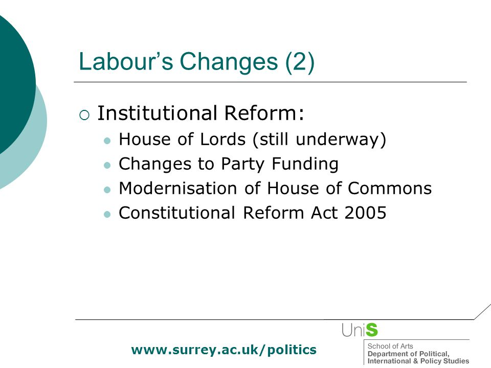 www.surrey.ac.uk/politics Labour's Changes (3)  Important to note that Labour has never has a 'grand plan' of reform – instead a problem-based approach  Limited popular appeal, but a relic from 'Old Labour'  Currently, reform is uneven, incomplete and lacks a clear goal