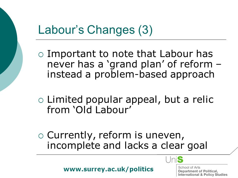 www.surrey.ac.uk/politics What are the consequences.