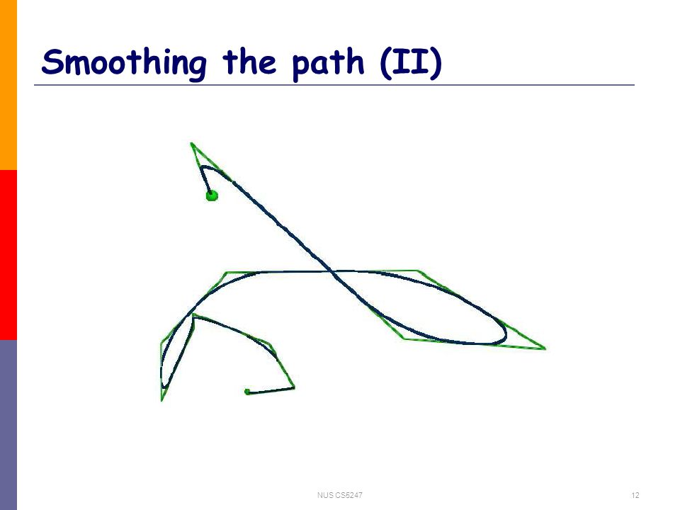 NUS CS524712 Smoothing the path (II)