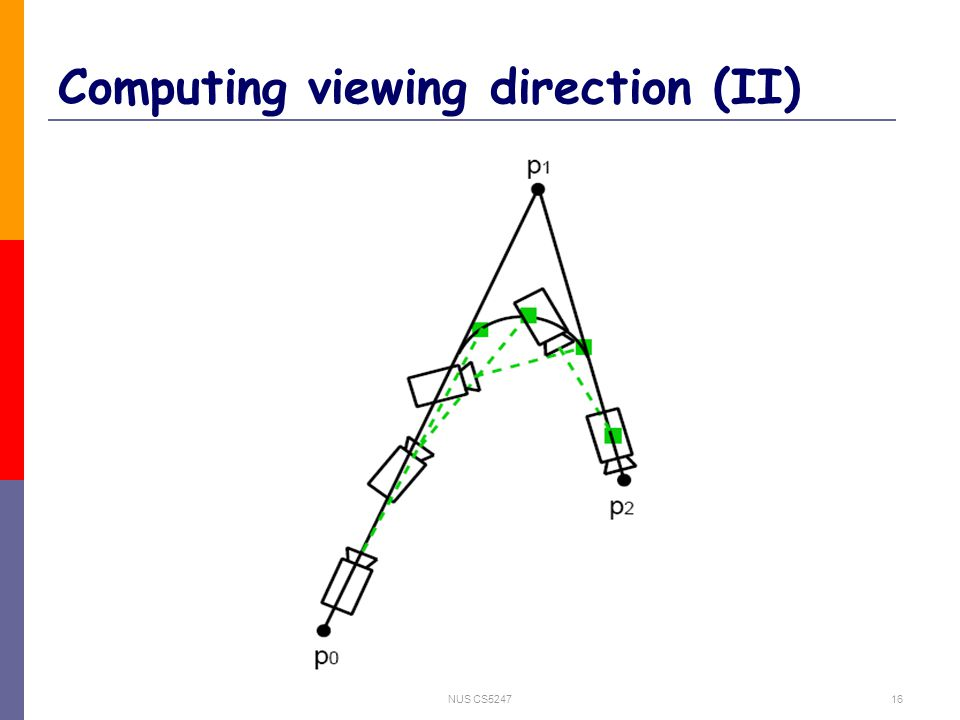 NUS CS524716 Computing viewing direction (II)