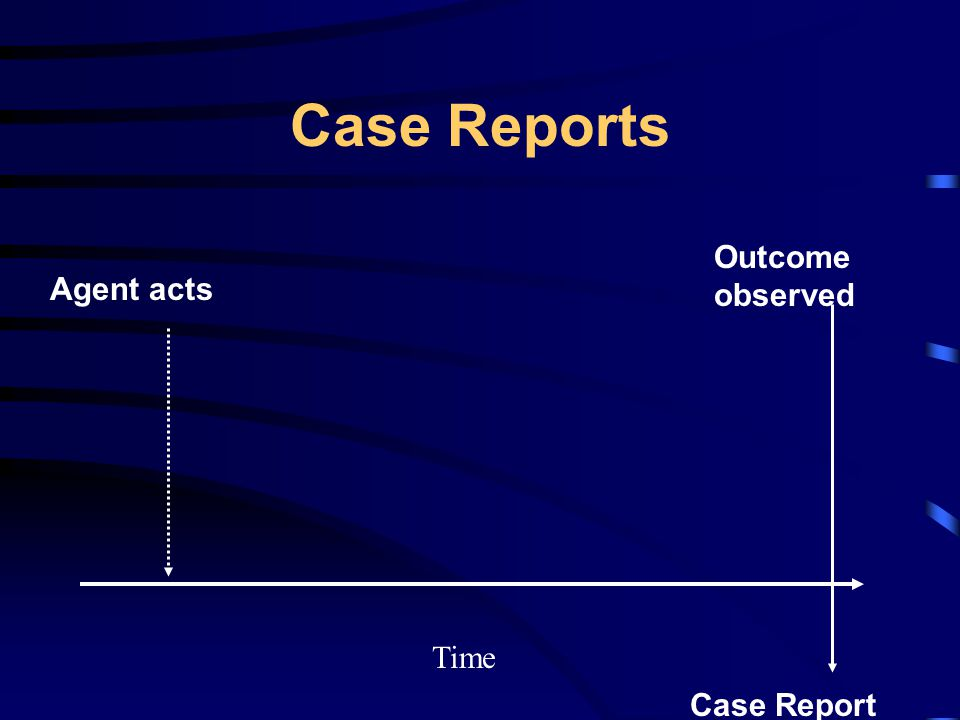Case Reports Agent acts Time Outcome observed Case Report