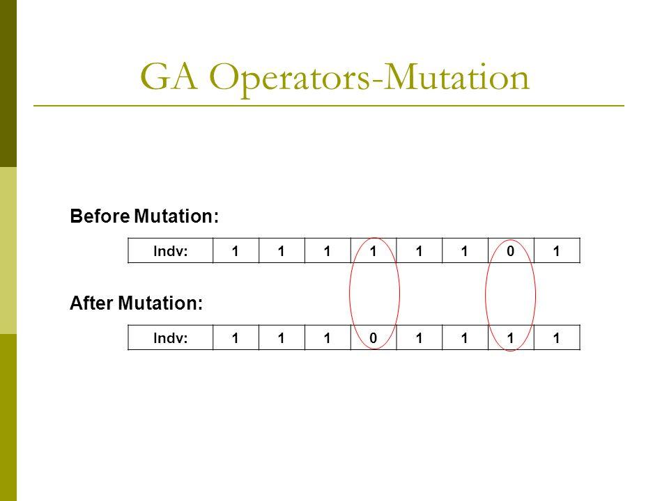 GA Operators-Mutation Before Mutation: Indv:11111101 After Mutation: Indv:11101111