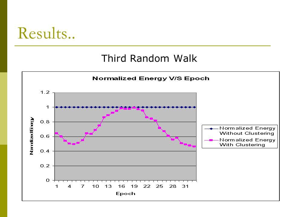 Results.. Third Random Walk