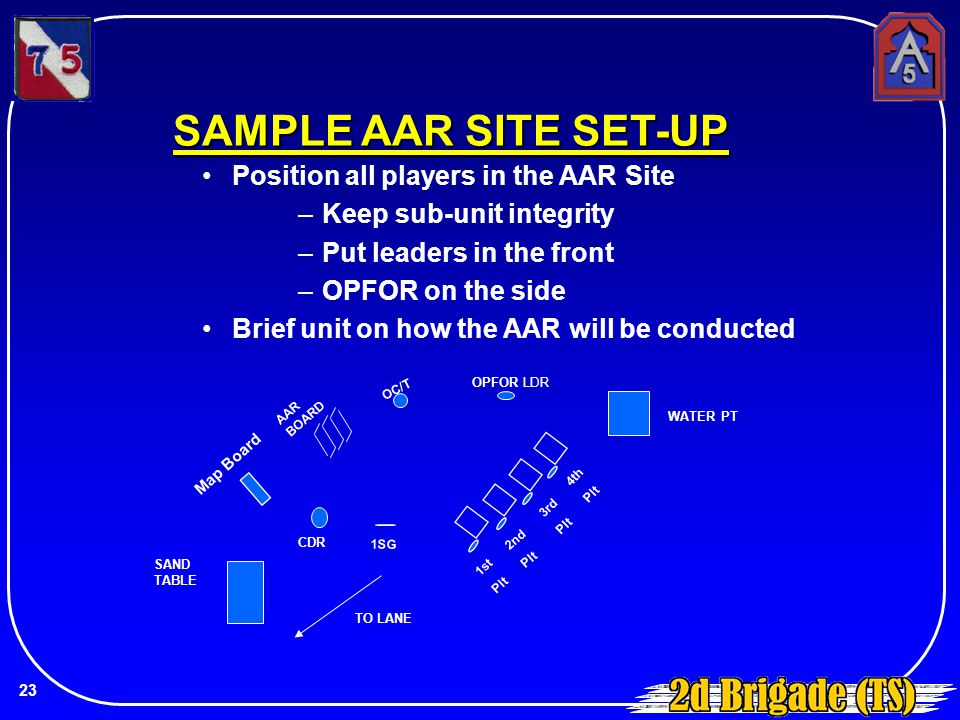 Position all players in the AAR Site –Keep sub-unit integrity –Put leaders in the front –OPFOR on the side Brief unit on how the AAR will be conducted
