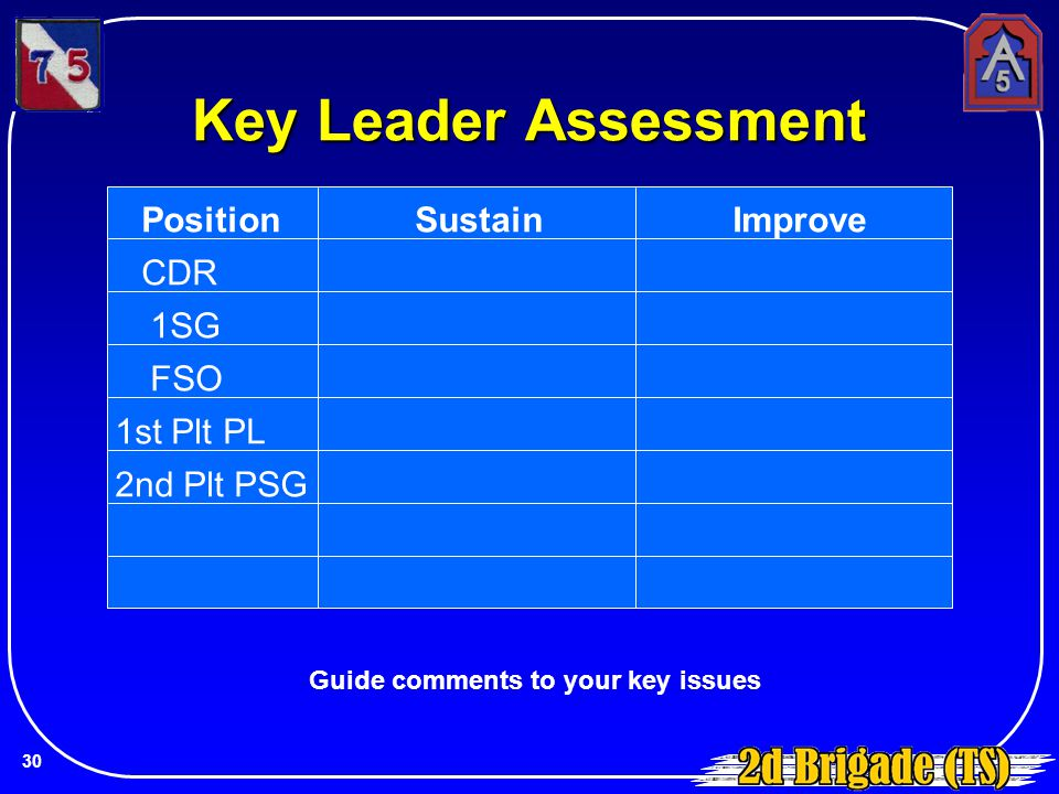 Key Leader Assessment PositionSustainImprove CDR 1SG FSO 1st Plt PL 2nd Plt PSG Guide comments to your key issues 30