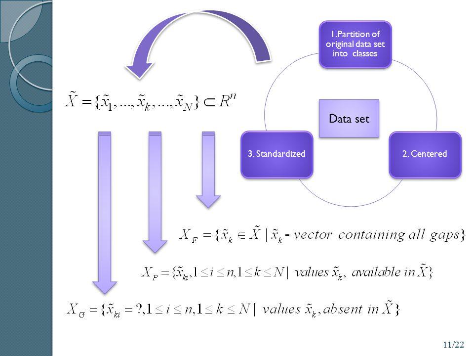1.Partition of original data set into classes 2. Centered3. Standardized Data set 11/22