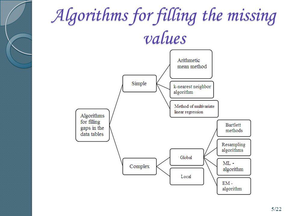 Algorithms for filling the missing values 5/22