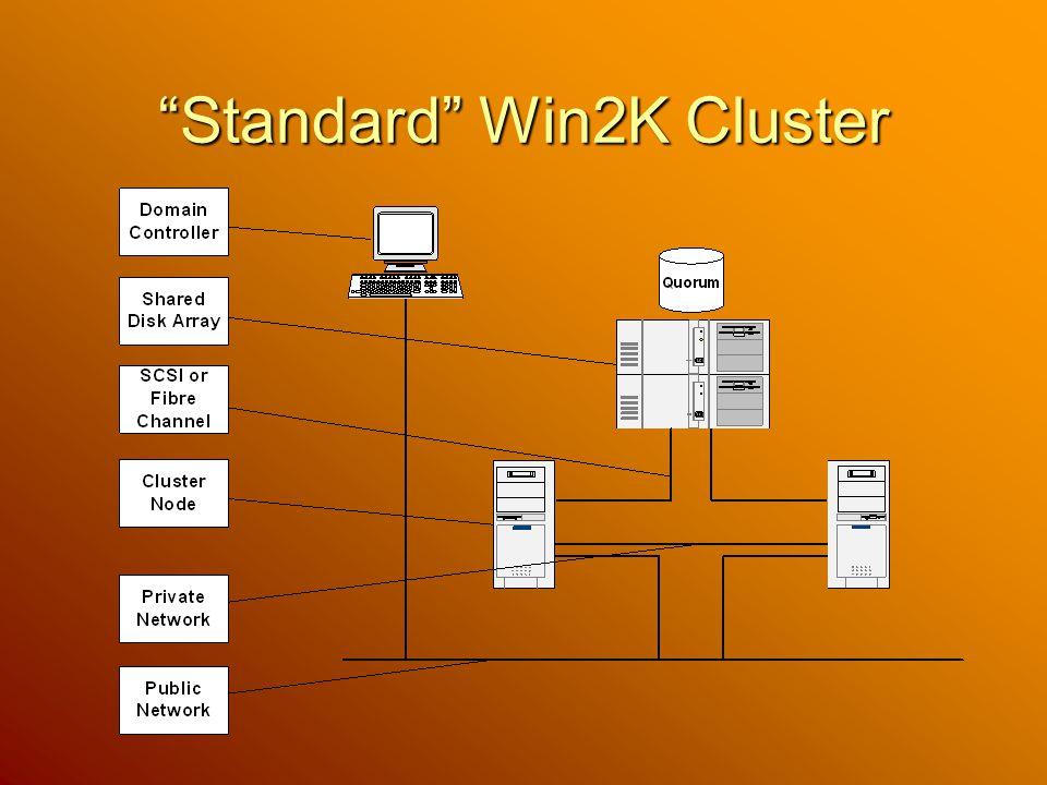 Standard Win2K Cluster