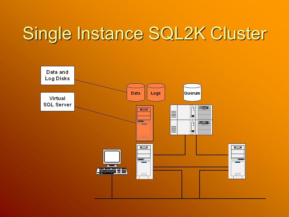 Single Instance SQL2K Cluster