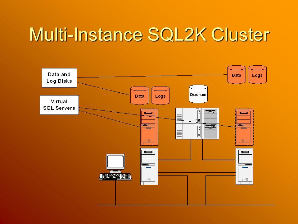 Multi-Instance SQL2K Cluster