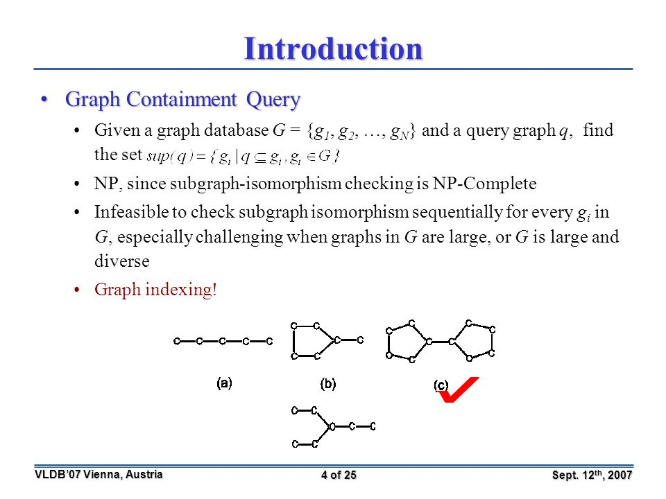 Sept. 12 th, 2007 VLDB'07 Vienna, Austria 4 of 25 Introduction Graph Containment QueryGraph Containment Query Given a graph database G = {g 1, g 2, …,