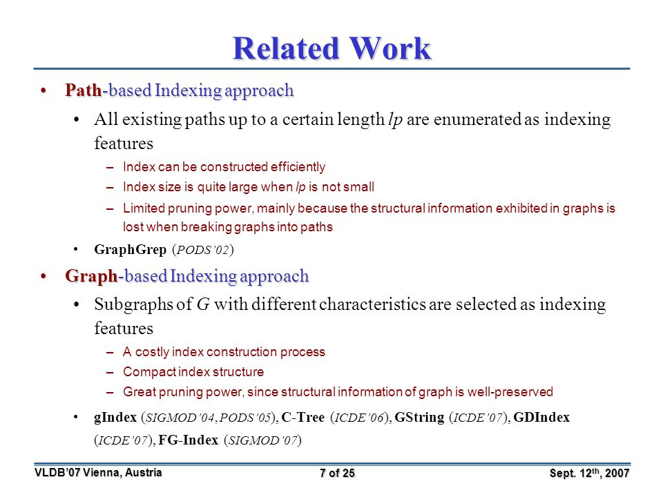 Sept. 12 th, 2007 VLDB'07 Vienna, Austria 7 of 25 Related Work Path-based Indexing approachPath-based Indexing approach All existing paths up to a cer