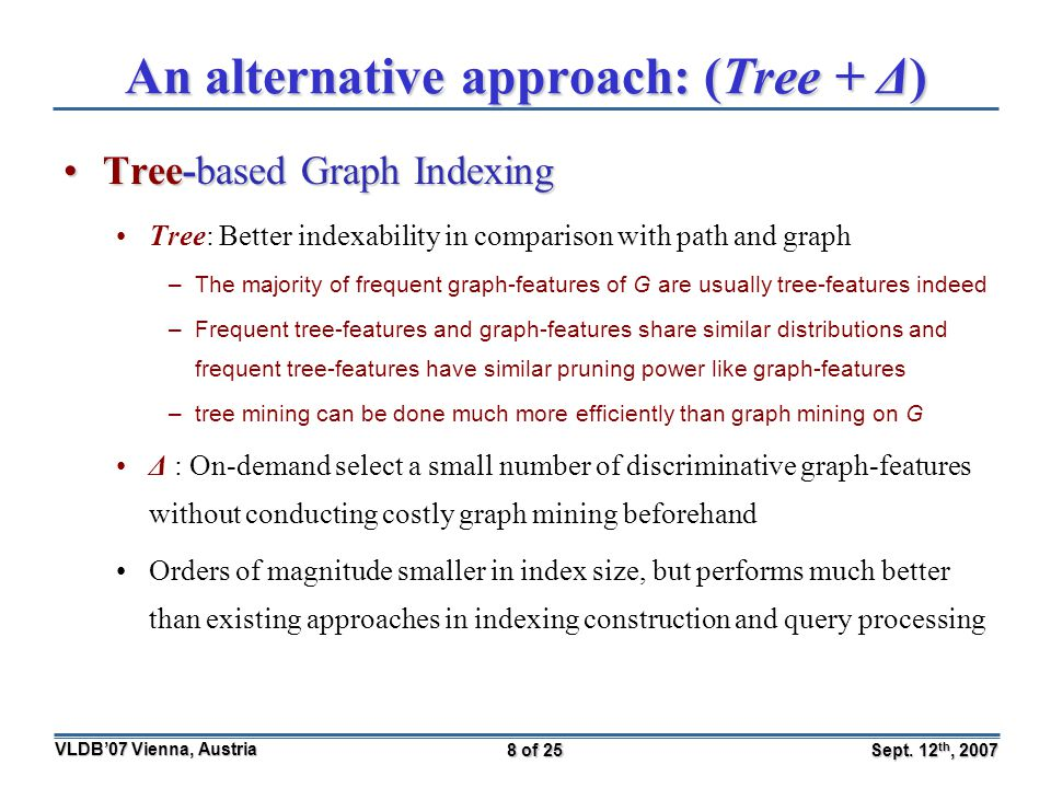 Sept. 12 th, 2007 VLDB'07 Vienna, Austria 8 of 25 An alternative approach: (Tree + Δ) Tree-based Graph IndexingTree-based Graph Indexing Tree: Better