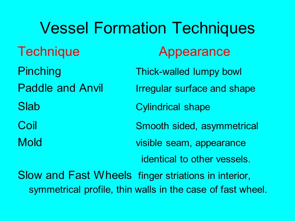 Vessel Formation Techniques Technique Appearance Pinching Thick-walled lumpy bowl Paddle and Anvil Irregular surface and shape Slab Cylindrical shape