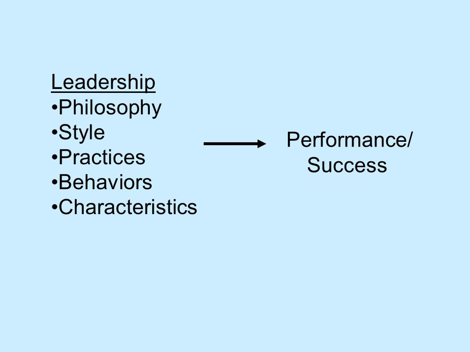 Leadership Philosophy Style Practices Behaviors Characteristics Performance/ Success