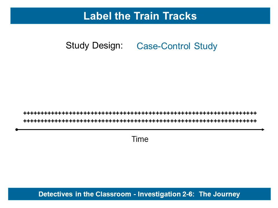 Time +++++++++++++++++++++++++++++++++++++++++++++++++++++++++++++++++ Label the Train Tracks Detectives in the Classroom - Investigation 2-6: The Journey Study Design: Case-Control Study