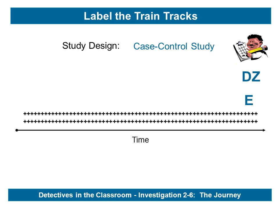 Time +++++++++++++++++++++++++++++++++++++++++++++++++++++++++++++++++ E DZ Label the Train Tracks - Detectives in the Classroom - Investigation 2-6: The Journey Study Design: Case-Control Study