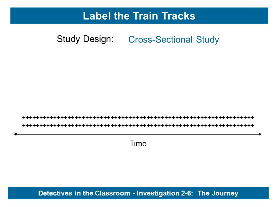 Time +++++++++++++++++++++++++++++++++++++++++++++++++++++++++++++++++ Label the Train Tracks Detectives in the Classroom - Investigation 2-6: The Jou