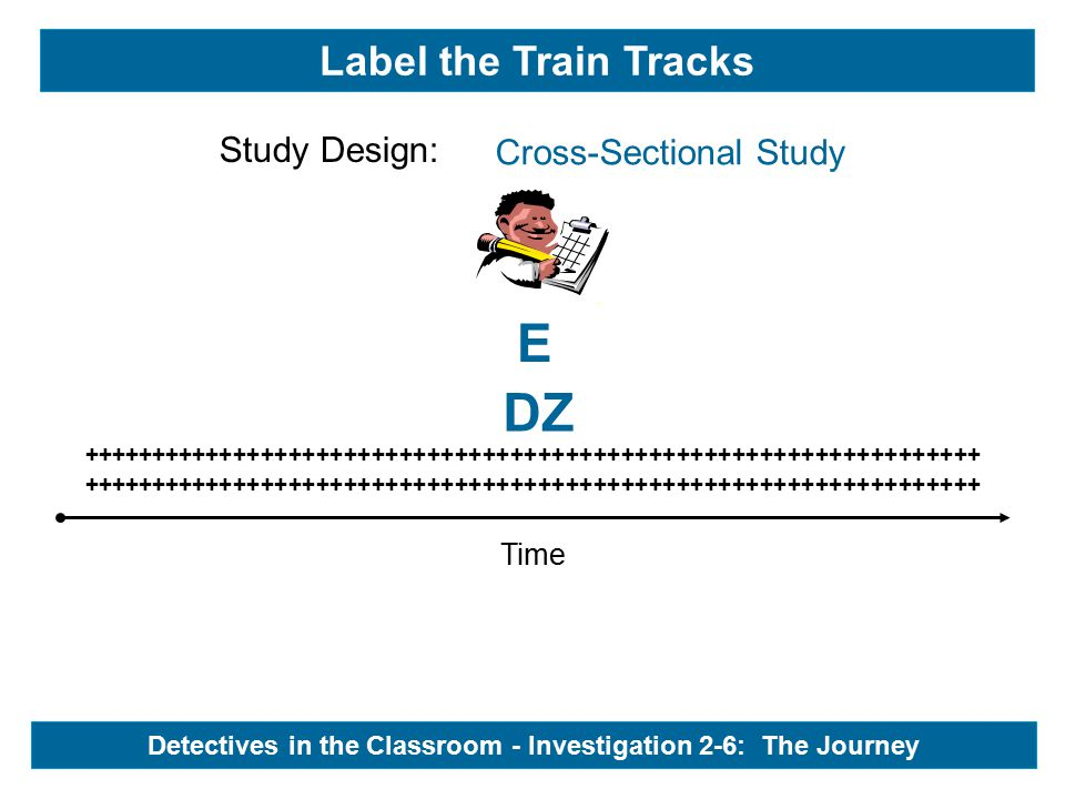 E DZ Time +++++++++++++++++++++++++++++++++++++++++++++++++++++++++++++++++ Label the Train Tracks - Detectives in the Classroom - Investigation 2-6: The Journey Study Design: Cross-Sectional Study