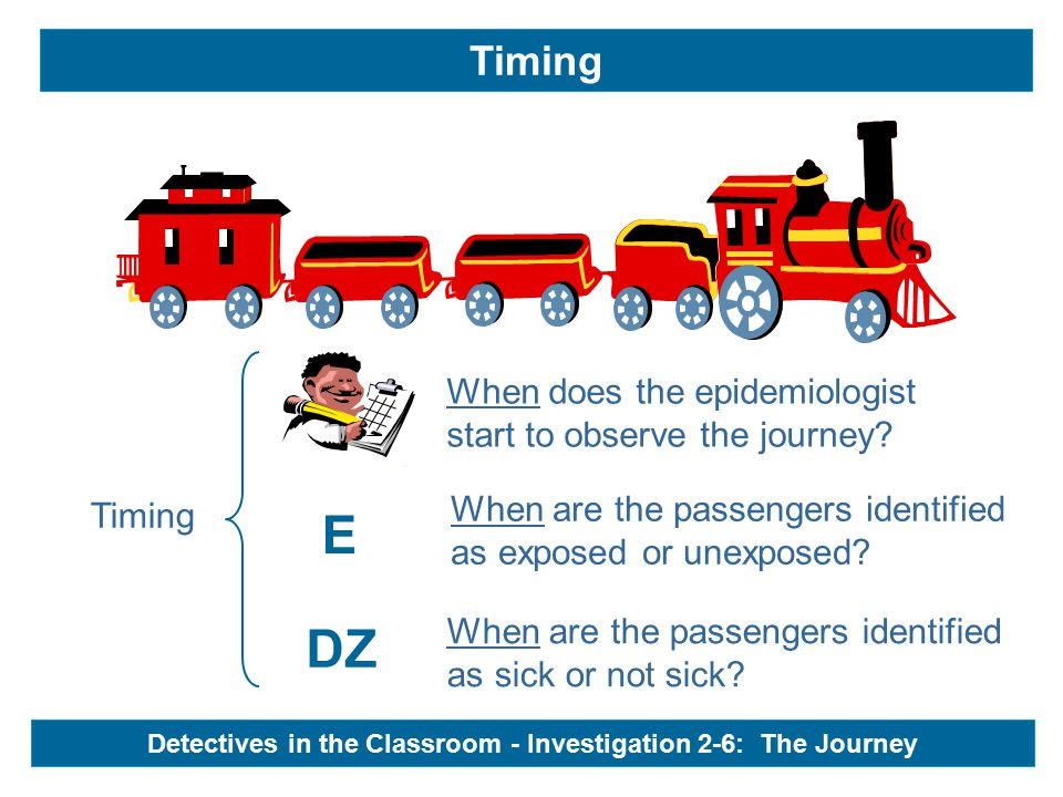 Timing When are the passengers identified as exposed or unexposed? E When are the passengers identified as sick or not sick? DZ Timing When does the e
