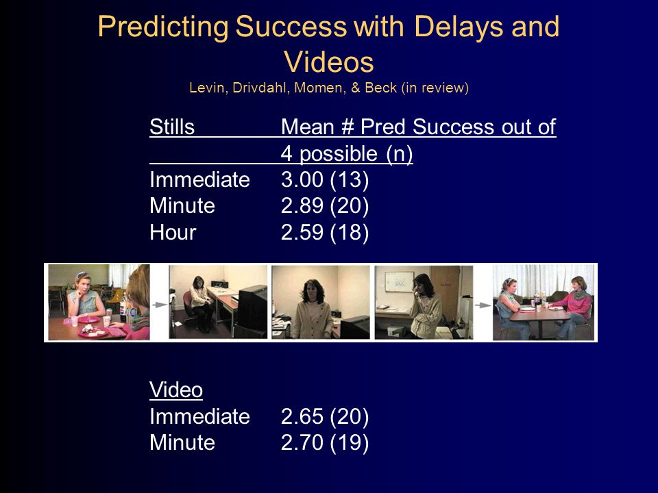 Predicting Success with Delays and Videos Levin, Drivdahl, Momen, & Beck (in review) StillsMean # Pred Success out of 4 possible (n) Immediate3.00 (13) Minute2.89 (20) Hour2.59 (18) Video Immediate2.65 (20) Minute2.70 (19)