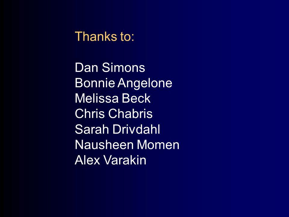 Thanks to: Dan Simons Bonnie Angelone Melissa Beck Chris Chabris Sarah Drivdahl Nausheen Momen Alex Varakin