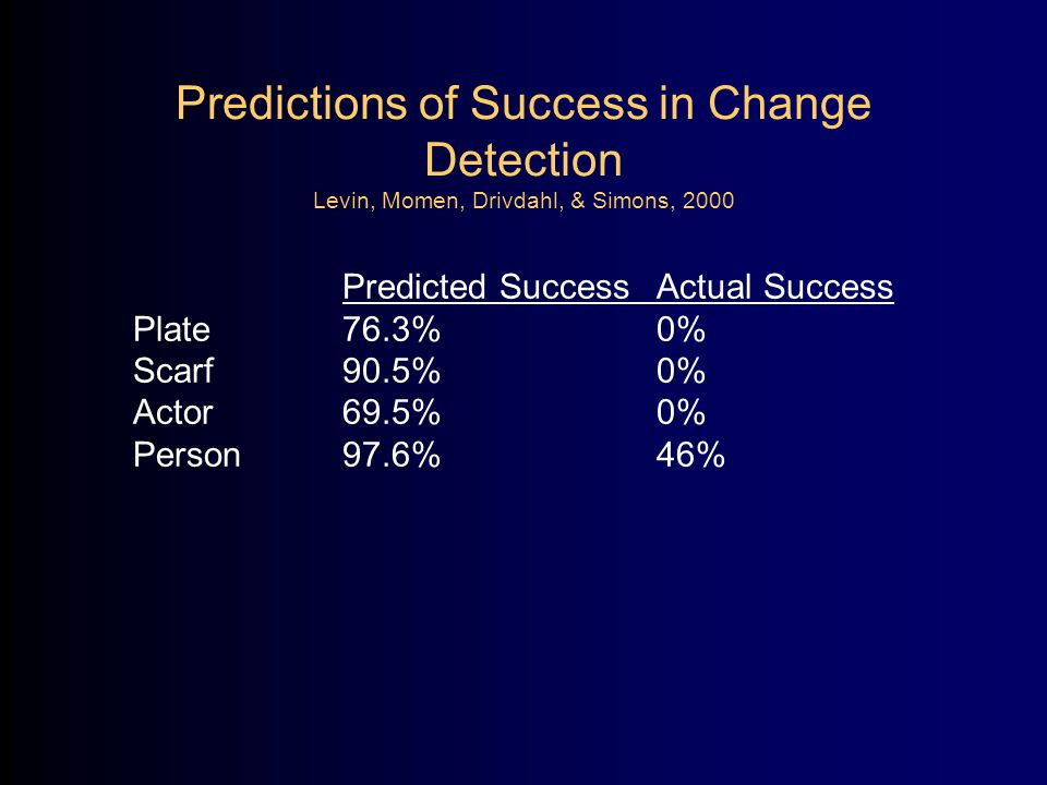 Predicting Success with Delays and Videos Imagine that you are watching a movie.
