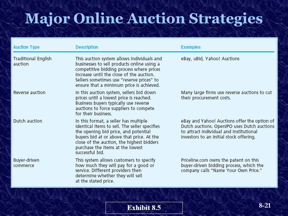 8-21 Major Online Auction Strategies Exhibit 8.5