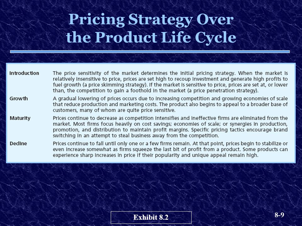 8-9 Pricing Strategy Over the Product Life Cycle Exhibit 8.2