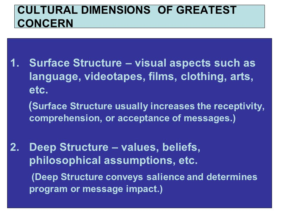 Have the working definition of culture and the theoretical framework used in the course for analysis of the data to be presented.