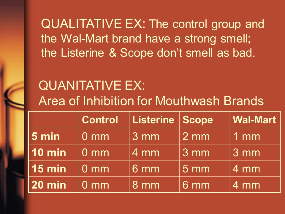 QUALITATIVE EX: The control group and the Wal-Mart brand have a strong smell; the Listerine & Scope don't smell as bad.