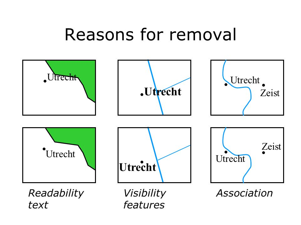 Reasons for removal Utrecht Zeist Readability text Visibility features Association Utrecht