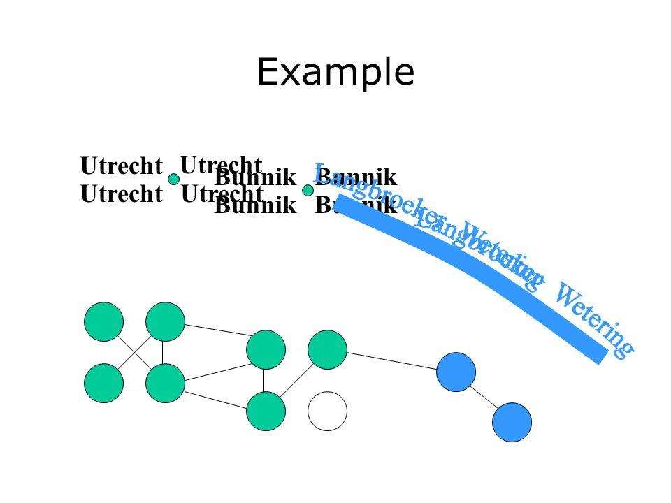 Example Utrecht Bunnik
