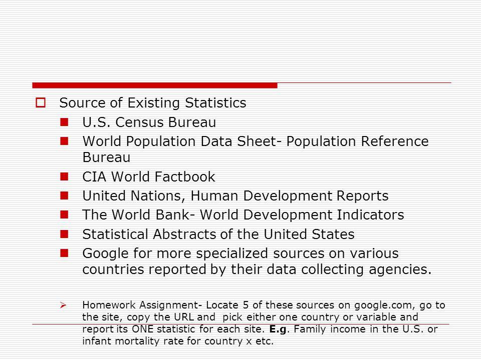  Source of Existing Statistics U.S. Census Bureau World Population Data Sheet- Population Reference Bureau CIA World Factbook United Nations, Human D