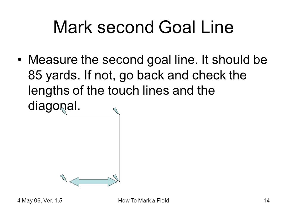 4 May 06, Ver. 1.5How To Mark a Field14 Mark second Goal Line Measure the second goal line.