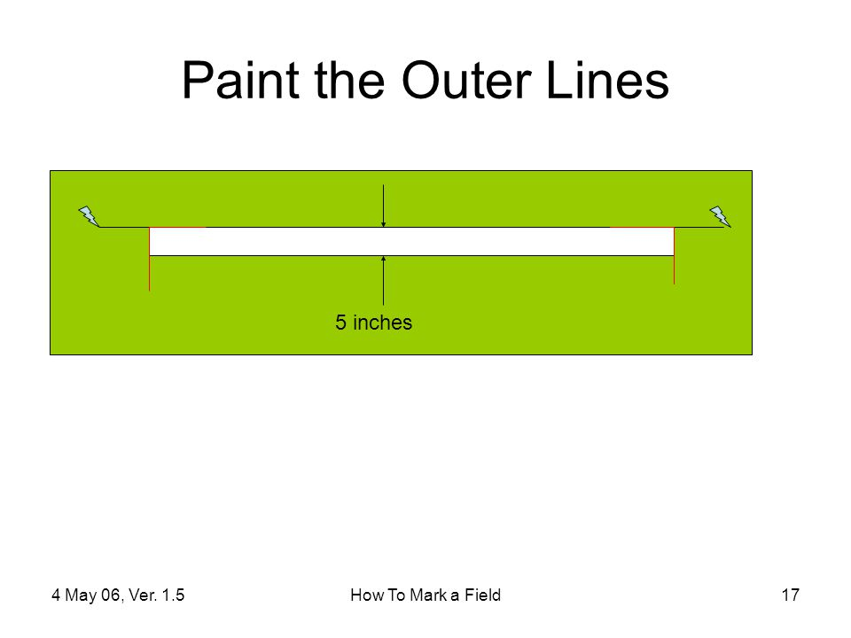 4 May 06, Ver. 1.5How To Mark a Field17 Paint the Outer Lines 5 inches