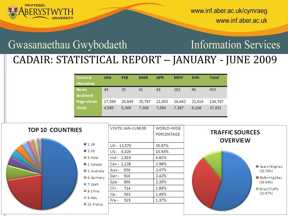 General Overview JANFEBMARAPRMAYJUNTotal Items Archived 4925414020296453 Page views17,59020,64925,78721,60326,46222,616134,707 Visits4,5855,3497,3687,0547,3076,16837,831 VISITS: JAN-JUNE 09 WORLD-WIDE PERCENTAGE UK - 13,57035.87% US - 6,02615.93% Ind - 1,8194.81% Can - 1,1282.98% Aus - 9362.47% Ger - 9162.42% Spa - 8562.26% Chi - 7141.89% Ita - 5631.49% Fra - 5191.37% CADAIR: STATISTICAL REPORT – JANUARY - JUNE 2009