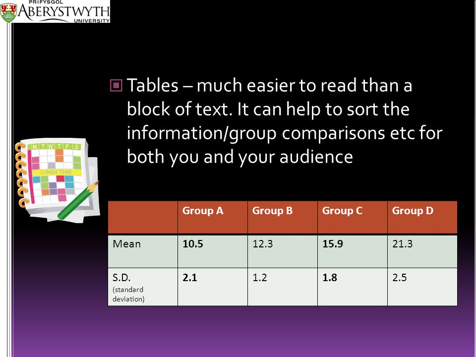 Tables – much easier to read than a block of text.