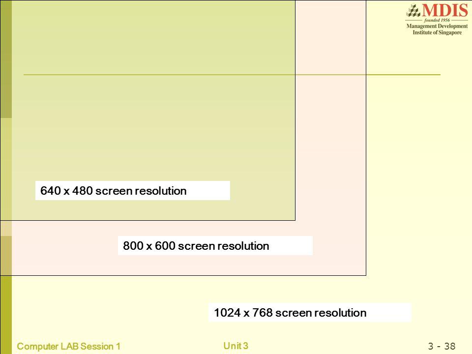 Computer LAB Session 1 Unit 3 3 - 38 640 x 480 screen resolution 800 x 600 screen resolution 1024 x 768 screen resolution