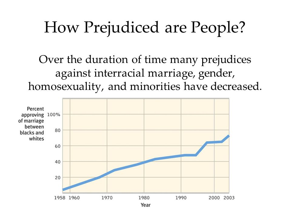 How Prejudiced are People? Over the duration of time many prejudices against interracial marriage, gender, homosexuality, and minorities have decrease