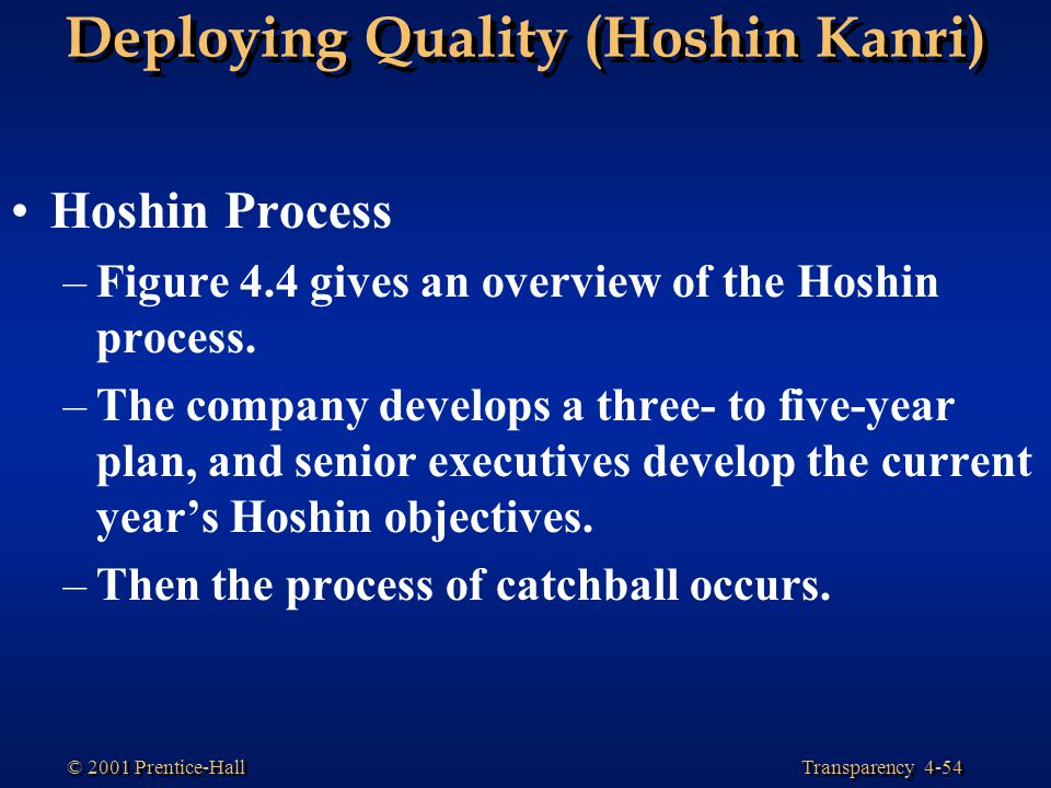Transparency 4-54 © 2001 Prentice-Hall Deploying Quality (Hoshin Kanri) Hoshin Process –Figure 4.4 gives an overview of the Hoshin process. –The compa