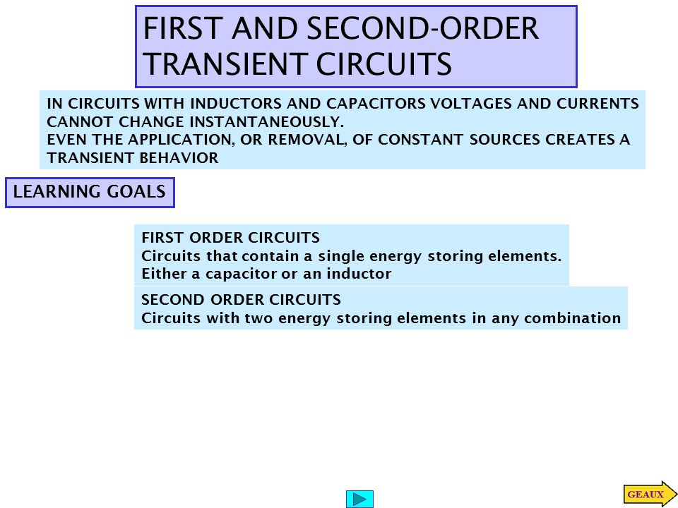 FIRST AND SECOND-ORDER TRANSIENT CIRCUITS IN CIRCUITS WITH INDUCTORS AND CAPACITORS VOLTAGES AND CURRENTS CANNOT CHANGE INSTANTANEOUSLY. EVEN THE APPL