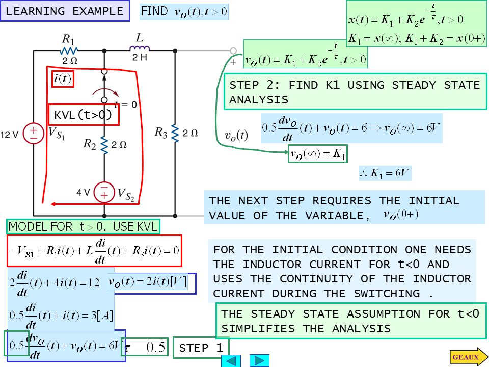KVL(t>0) STEP 1 LEARNING EXAMPLE STEP 2: FIND K1 USING STEADY STATE ANALYSIS FOR THE INITIAL CONDITION ONE NEEDS THE INDUCTOR CURRENT FOR t<0 AND USES