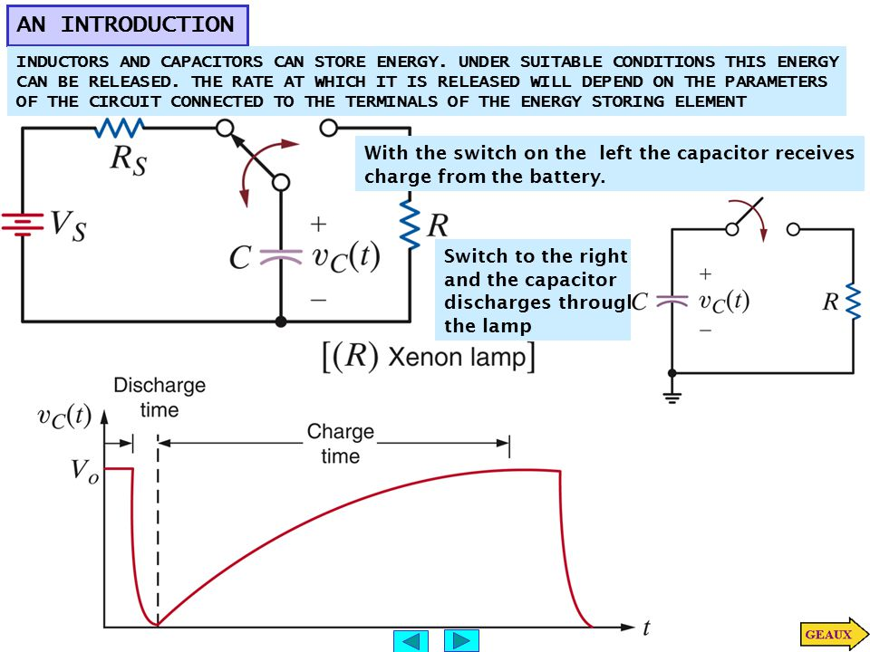 GENERAL RESPONSE: FIRST ORDER CIRCUITS Including the initial conditions the model for the capacitor voltage or the inductor current will be shown to be of the form Solving the differential equation using integrating factors, one tries to convert the LHS into an exact derivative THIS EXPRESSION ALLOWS THE COMPUTATION OF THE RESPONSE FOR ANY FORCING FUNCTION.