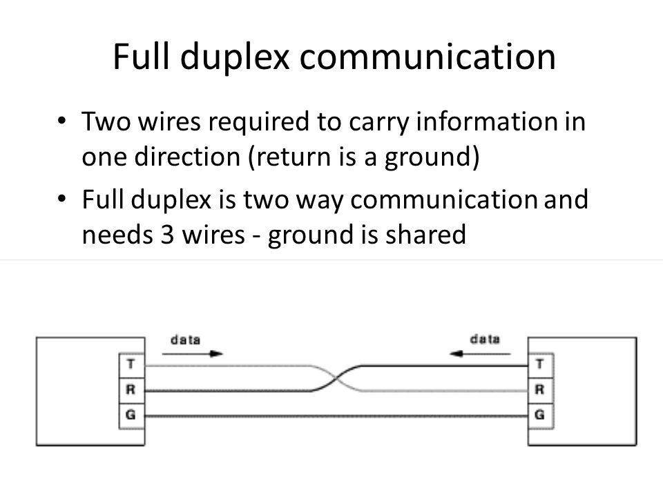 Full duplex communication Two wires required to carry information in one direction (return is a ground) Full duplex is two way communication and needs 3 wires - ground is shared