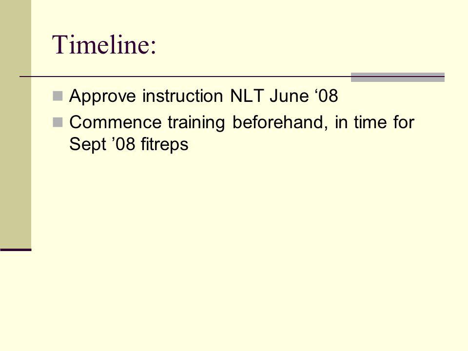 Timeline: Approve instruction NLT June '08 Commence training beforehand, in time for Sept '08 fitreps