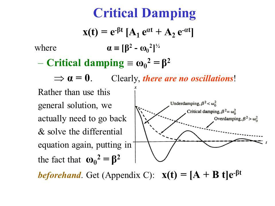 Critical Damping x(t) = e -βt [A 1 e αt + A 2 e -αt ] where α  [β 2 - ω 0 2 ] ½ –Critical damping  ω 0 2 = β 2  α = 0.